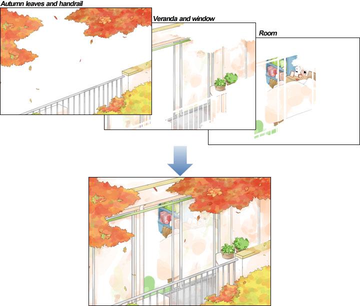 How to | CLIP STUDIO PAINT | CLIP STUDIO NET