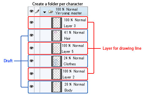 How To Use Layer Mask In Clip Studio Paint