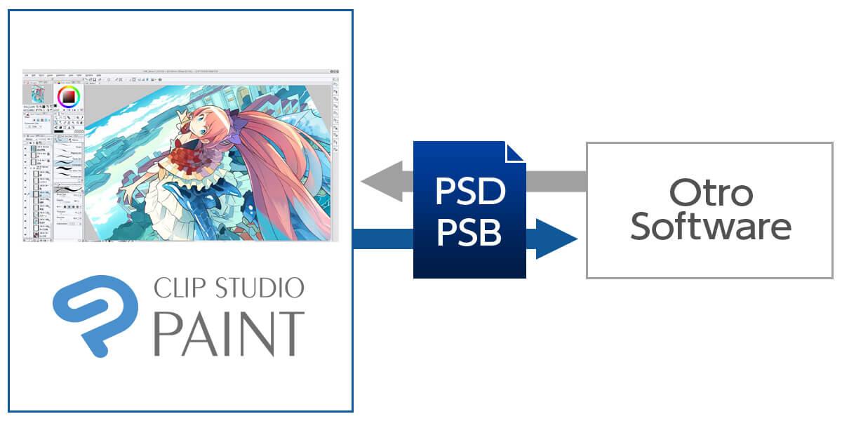 CLIP STUDIO PAINT: Programa/app para crear cómics y manga