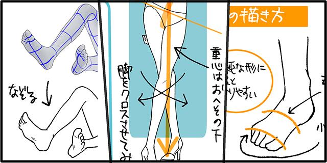 足のアイキャッチ画像