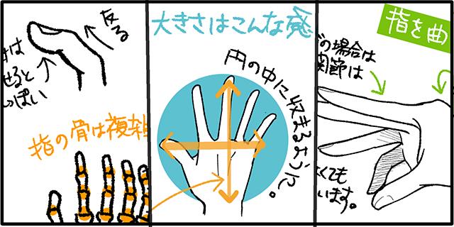 手の絵のアイキャッチ