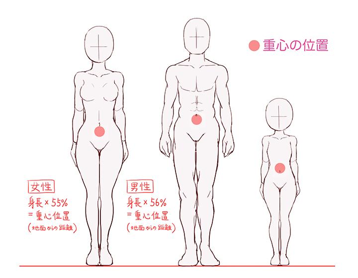 127_動きのあるポーズをマスターする!キャラクター講座 (3)