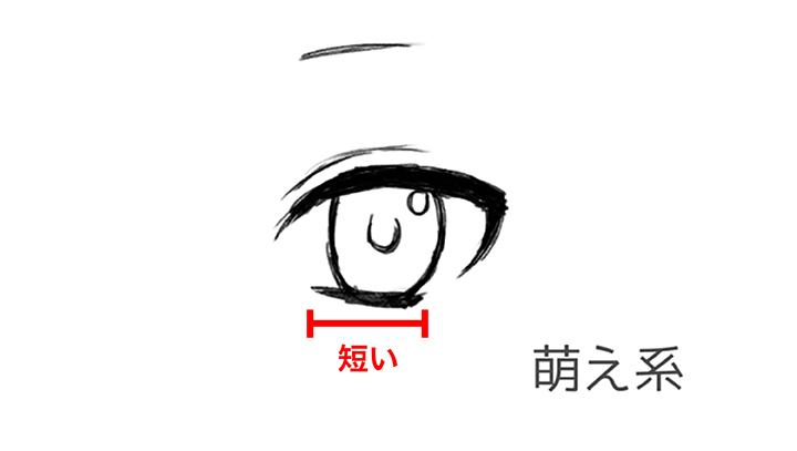 117_キャラクターの個性を作る!目の描き方講座 (2)