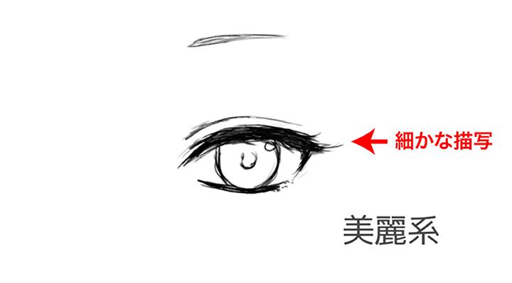 117_キャラクターの個性を作る!目の描き方講座 (3)