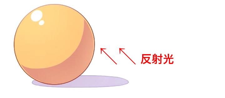 115_光源の位置を意識した陰影のつけ方講座 (6)