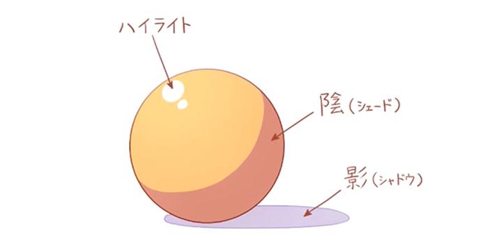 115_光源の位置を意識した陰影のつけ方講座 (5)
