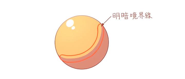 115_光源の位置を意識した陰影のつけ方講座 (4)