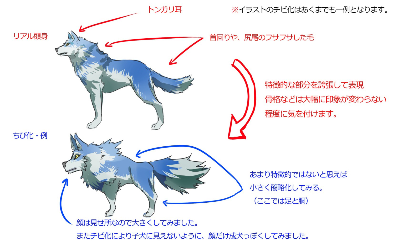 オオカミの絵