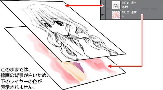 153_デジタル塗り用の線画に加工しよう