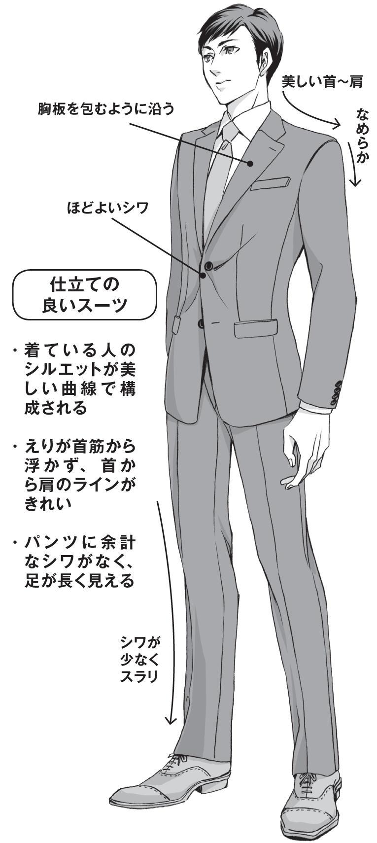 描き 方 しわ スーツ
