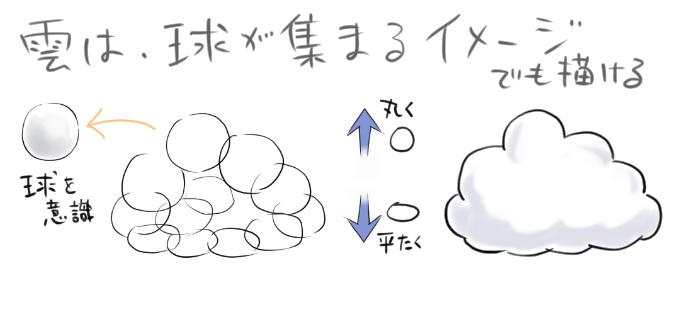 空 雲の描き方 ブラシの種類 塗り方 遠近感で簡単に上達する イラスト マンガ描き方ナビ