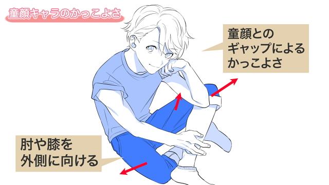 男子キャラをかっこよく見せる 決めポーズの描き方 イラスト マンガ描き方ナビ
