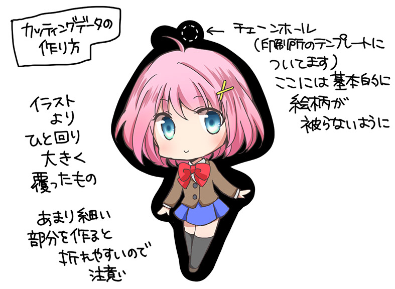 す と ぷり イラスト ミニキャラ