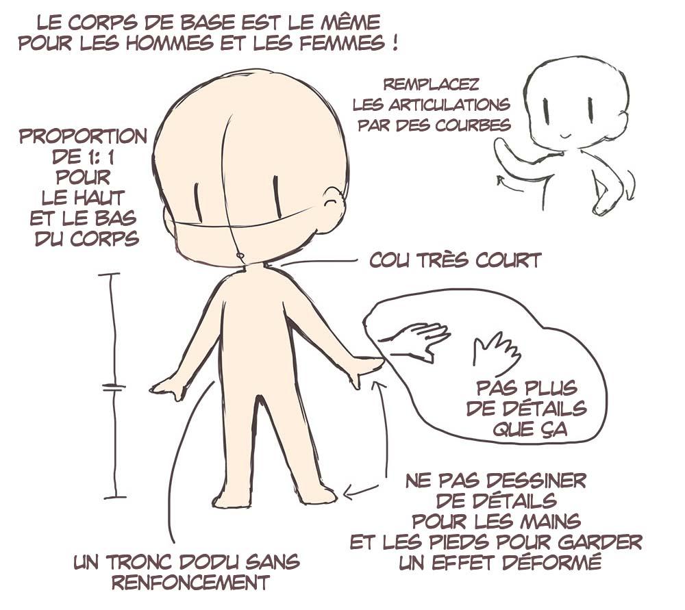 Comment Dessiner Un Personnage Chibi Art Rocket