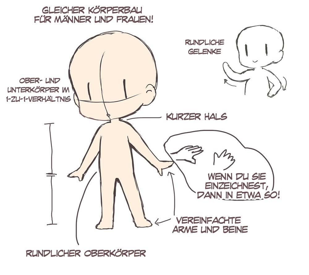 Selber comic erstellen figuren Wie kann