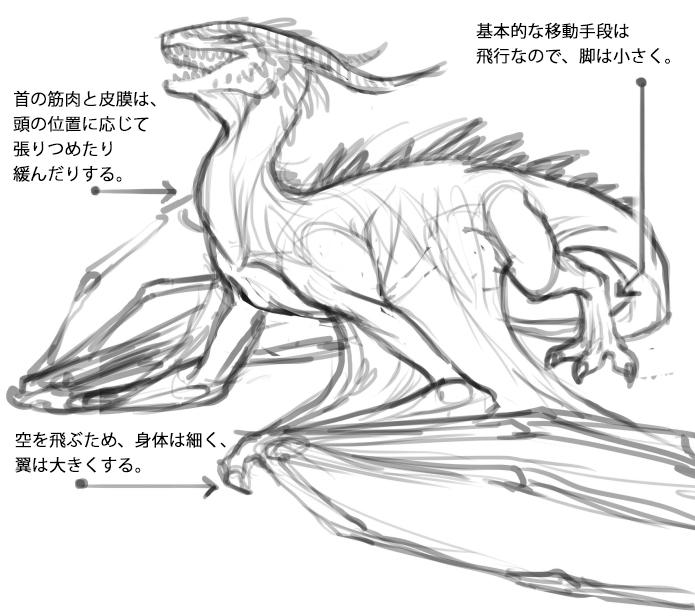 リアリティと自由な発想の融合!ドラゴンの描き方 | イラスト・マンガ ...