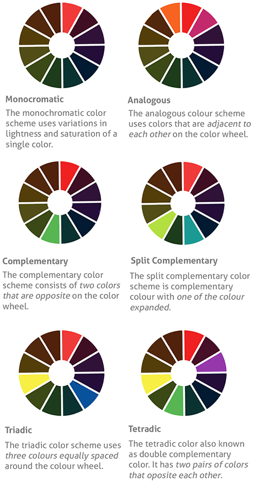 Guide To Creating Color Schemes Art Rocket