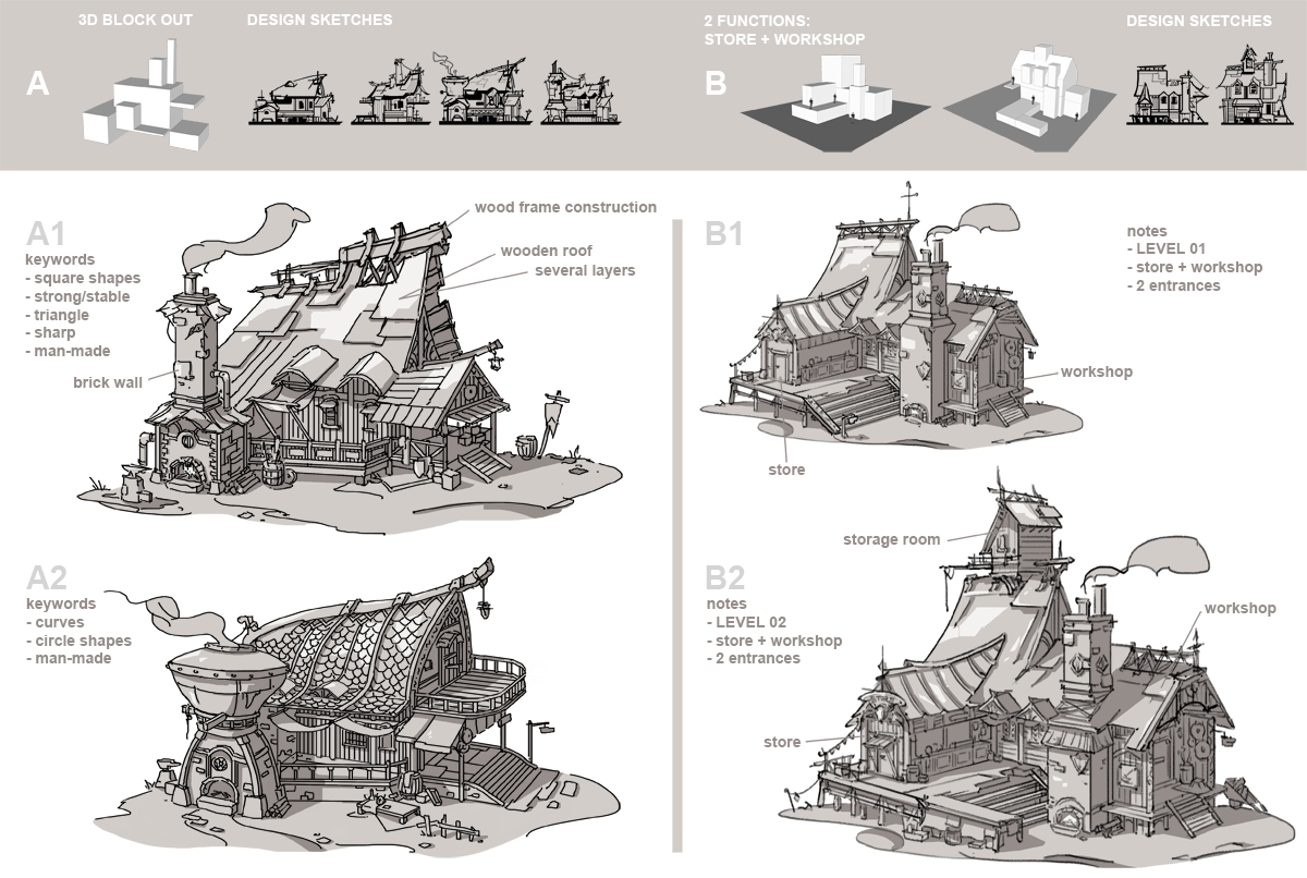 Using 3D Models and Perspective to Create a Fantasy Blacksmith Workshop